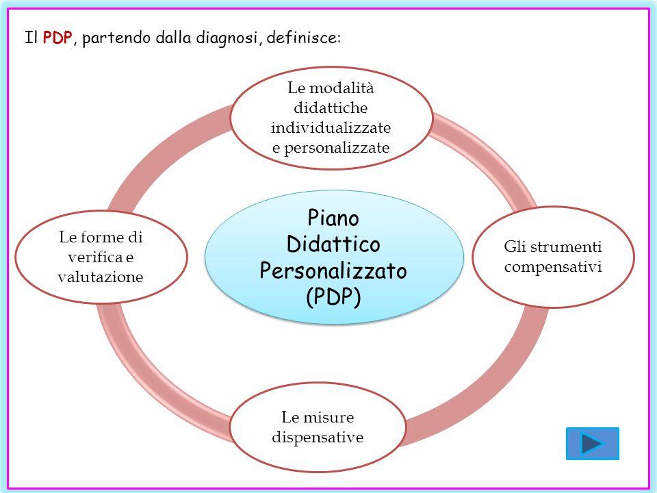 Piano Didattico Personalizzato (PDP)