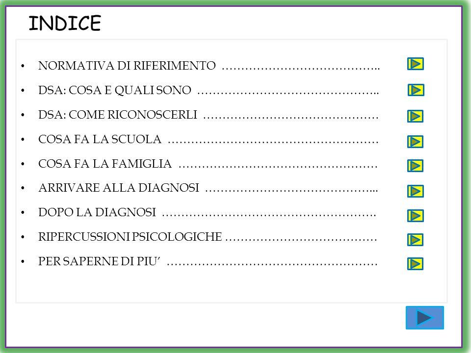 INDICE NORMATIVA DI RIFERIMENTO …………………………………..