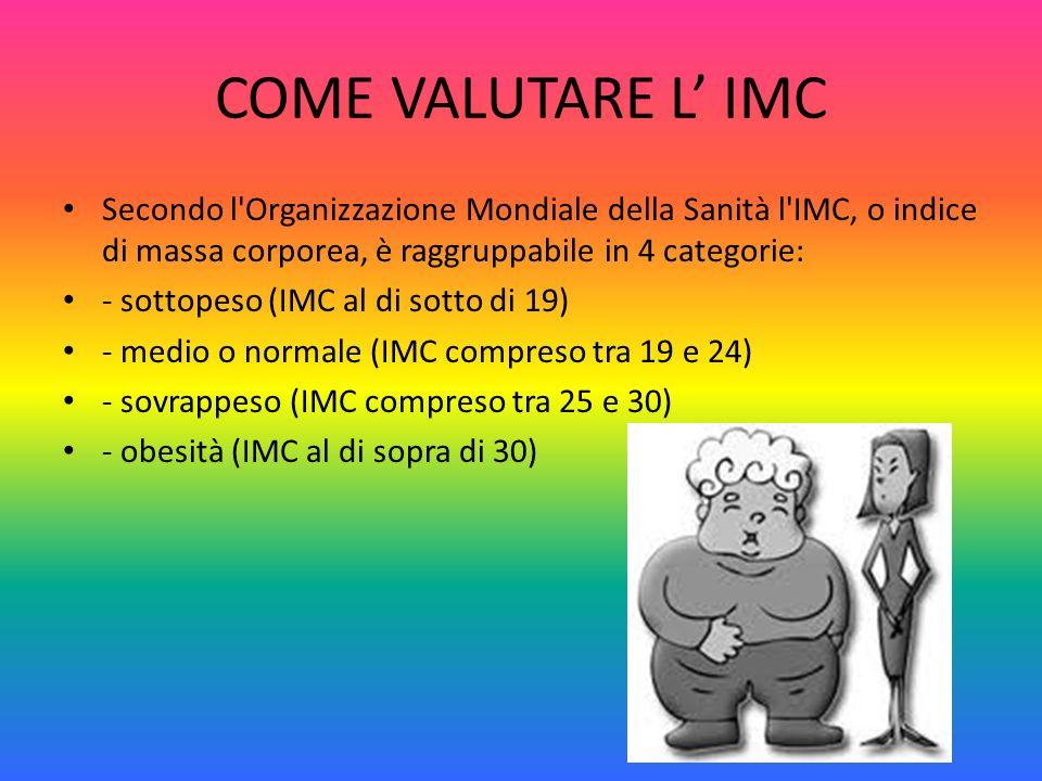 COME VALUTARE L' IMC Secondo l Organizzazione Mondiale della Sanità l IMC, o indice di massa corporea, è raggruppabile in 4 categorie: