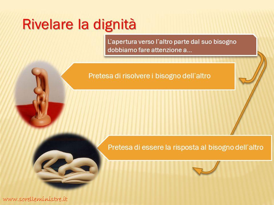 Rivelare la dignità L'apertura verso l'altro parte dal suo bisogno dobbiamo fare attenzione a… www.sorelleministre.it.