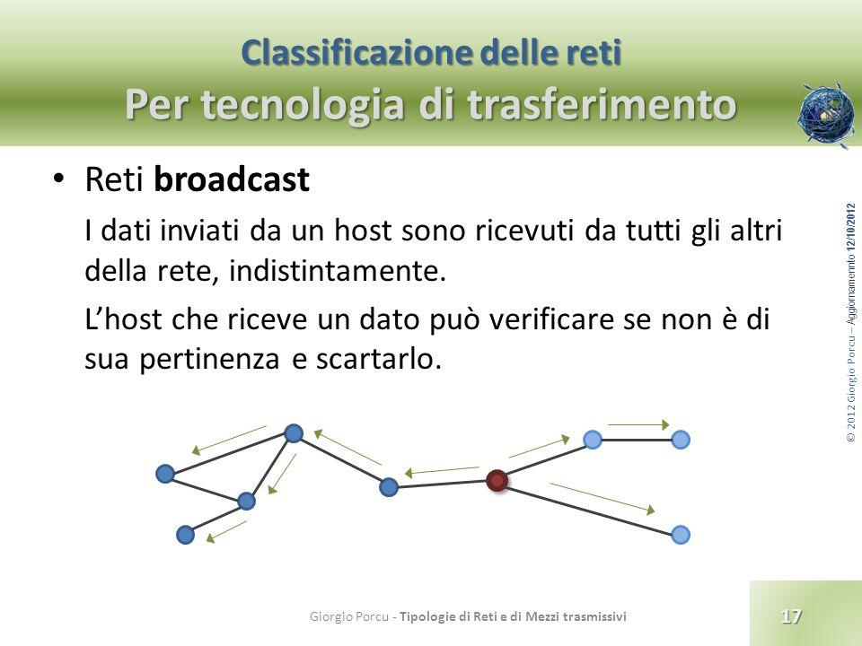 Classificazione delle reti Per tecnologia di trasferimento