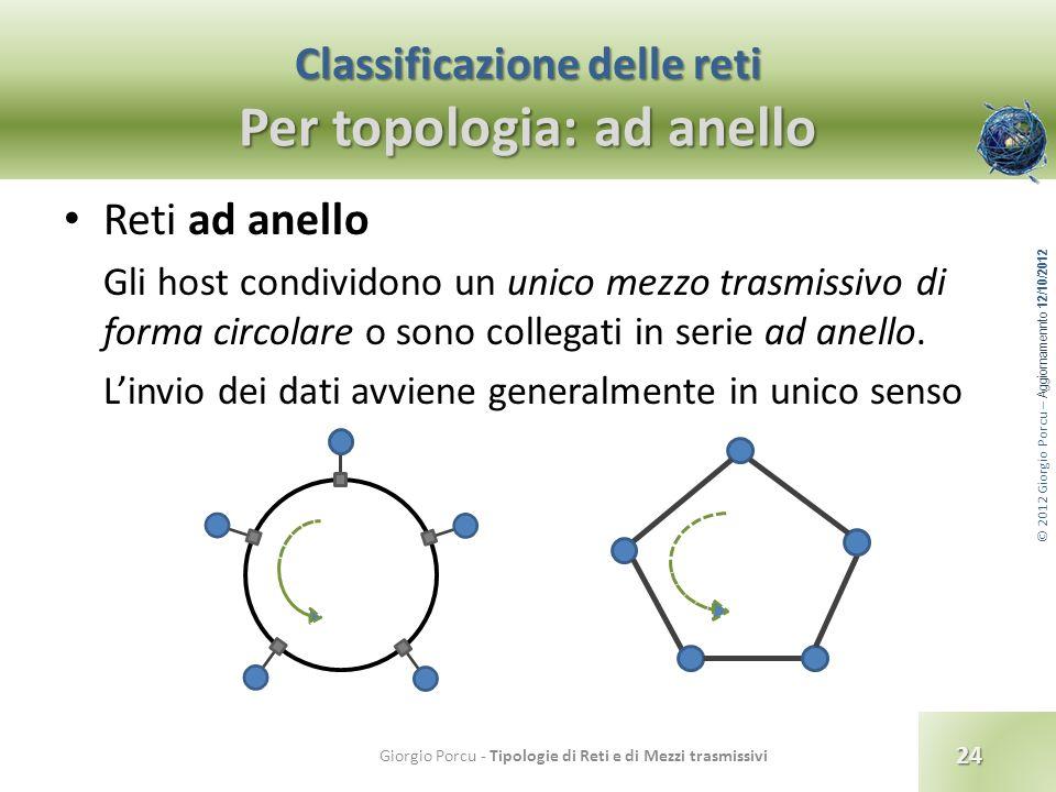 Classificazione delle reti Per topologia: ad anello