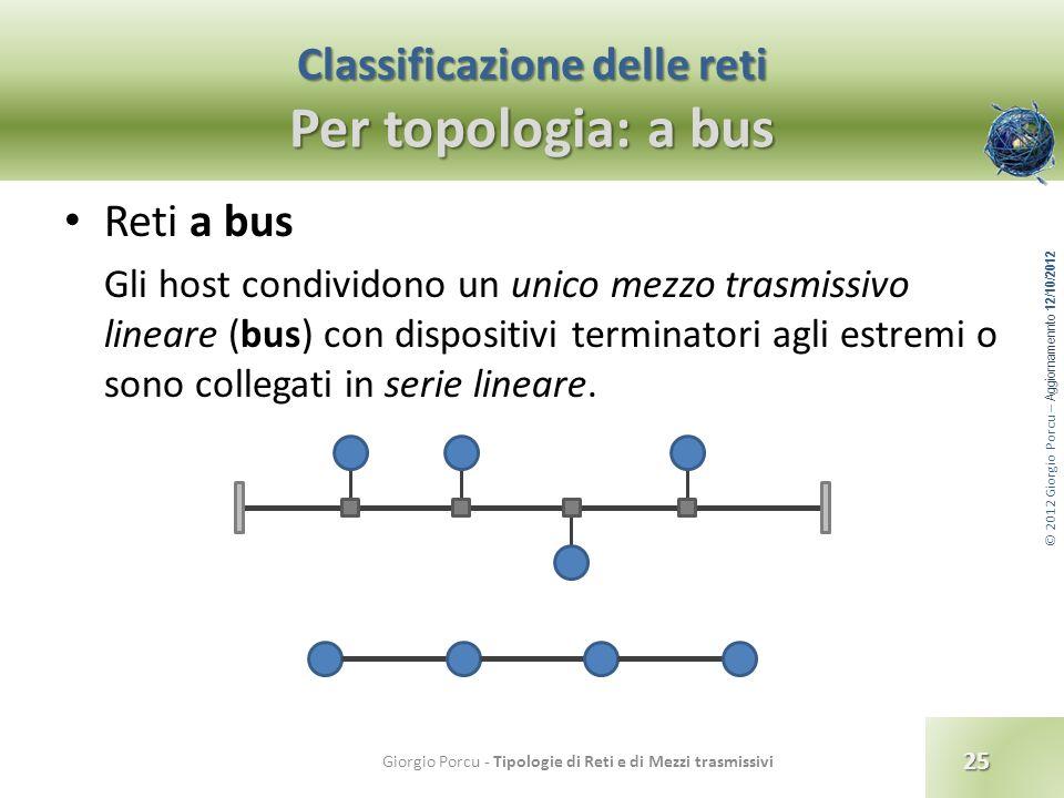 Classificazione delle reti Per topologia: a bus