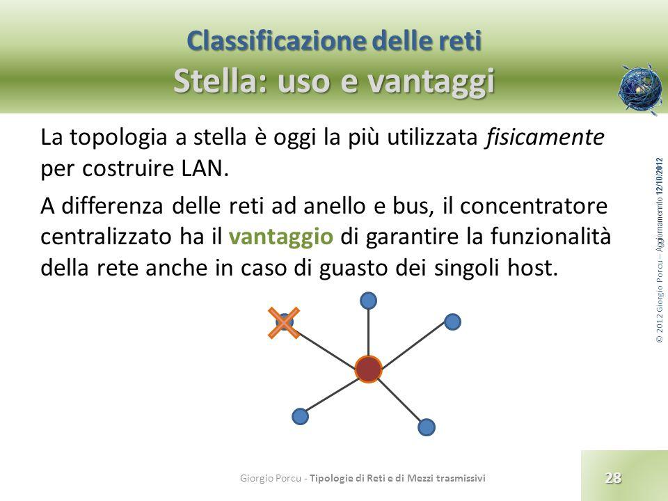 Classificazione delle reti Stella: uso e vantaggi