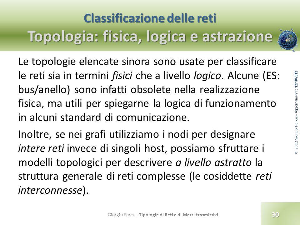 Classificazione delle reti Topologia: fisica, logica e astrazione