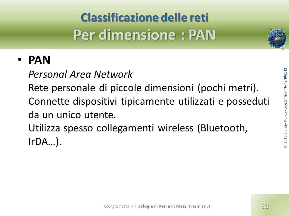 Classificazione delle reti Per dimensione : PAN