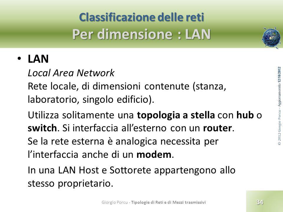 Classificazione delle reti Per dimensione : LAN