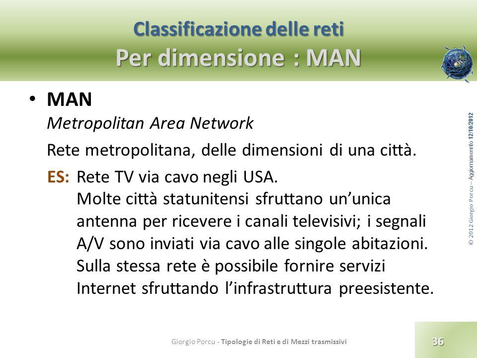 Classificazione delle reti Per dimensione : MAN