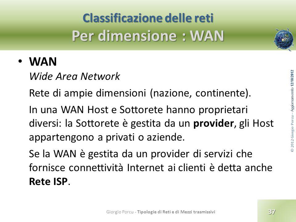Classificazione delle reti Per dimensione : WAN