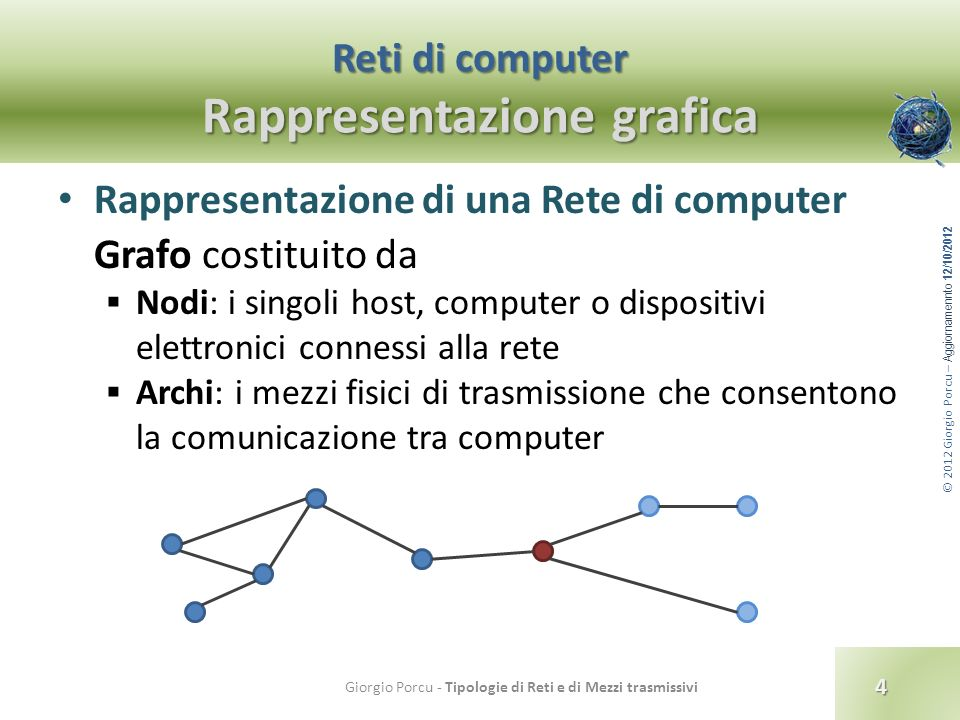 Reti di computer Rappresentazione grafica