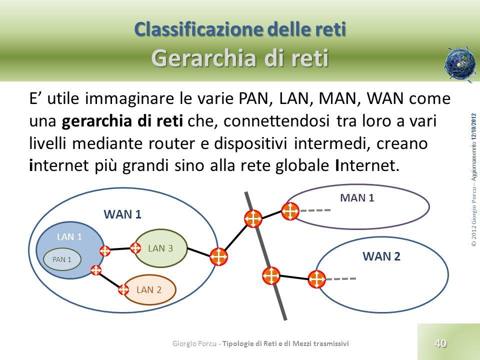 Classificazione delle reti Gerarchia di reti