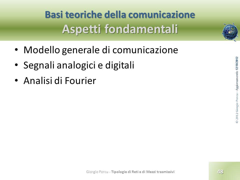 Basi teoriche della comunicazione Aspetti fondamentali