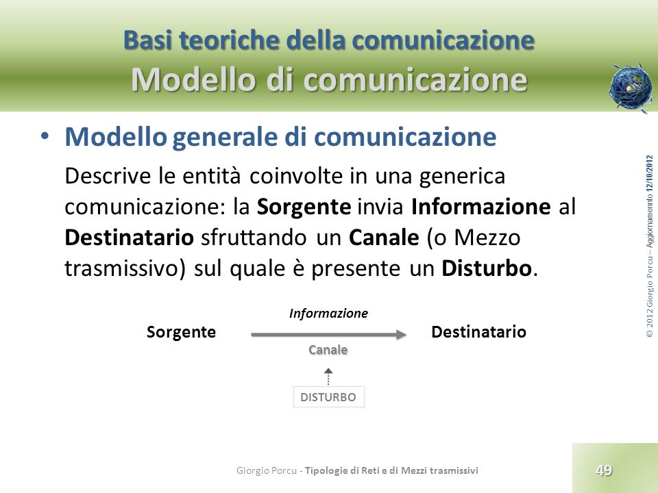 Basi teoriche della comunicazione Modello di comunicazione