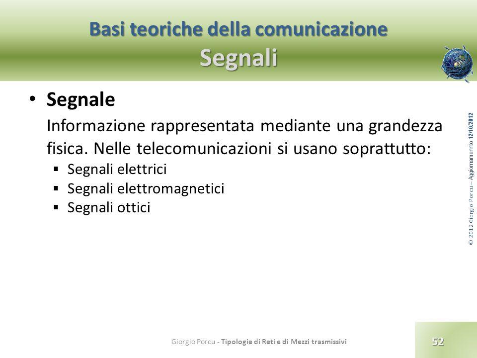 Basi teoriche della comunicazione Segnali