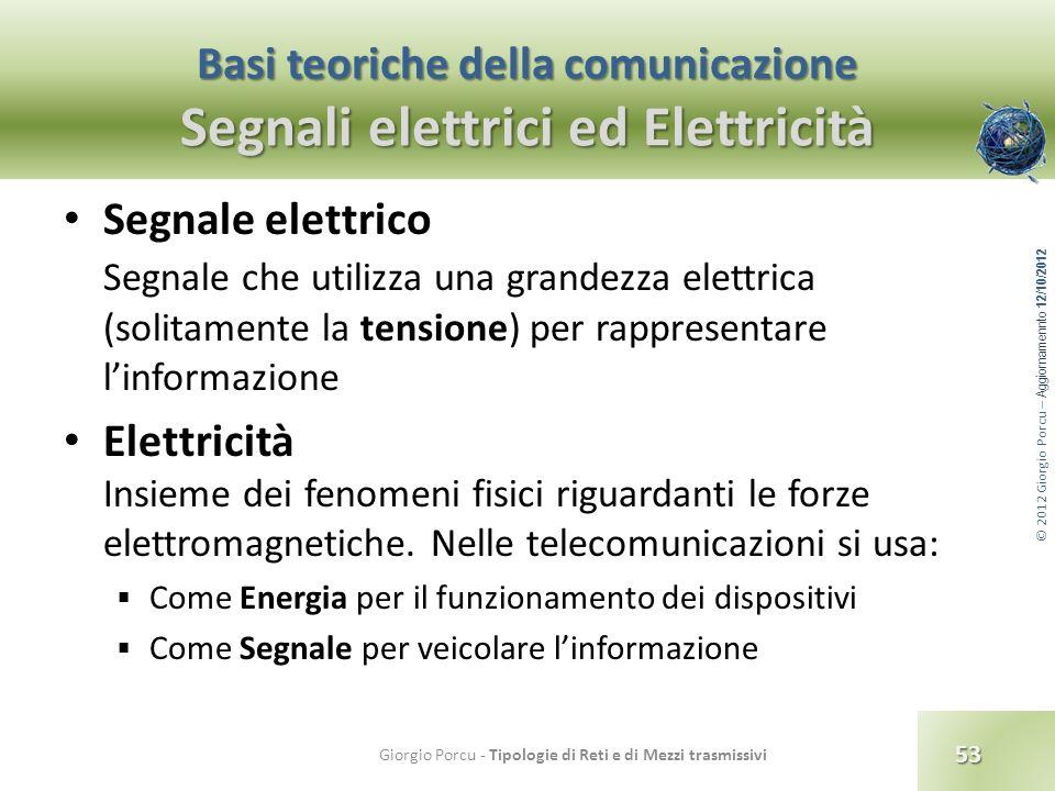 Basi teoriche della comunicazione Segnali elettrici ed Elettricità