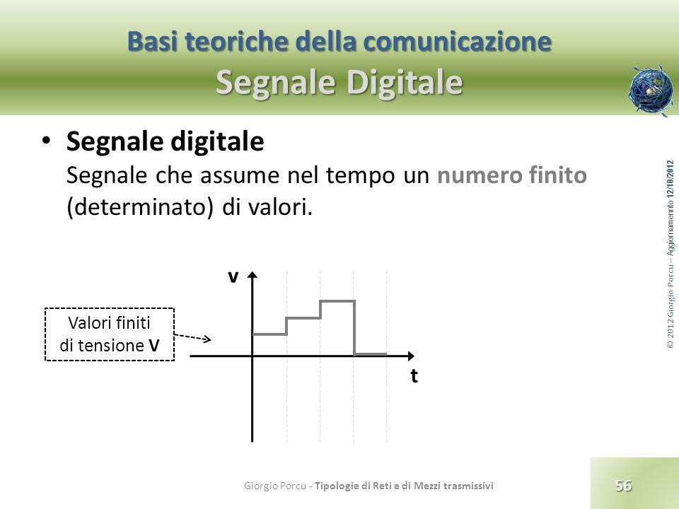 Basi teoriche della comunicazione Segnale Digitale