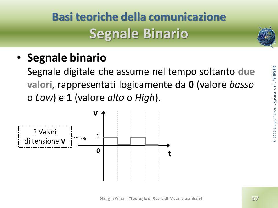 Basi teoriche della comunicazione Segnale Binario