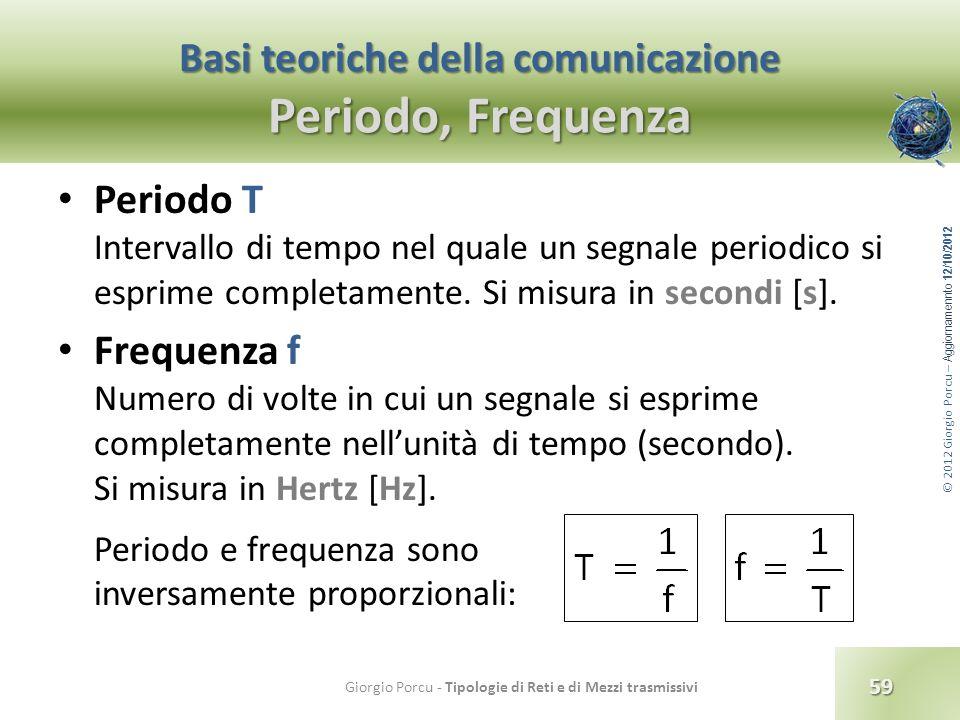 Basi teoriche della comunicazione Periodo, Frequenza