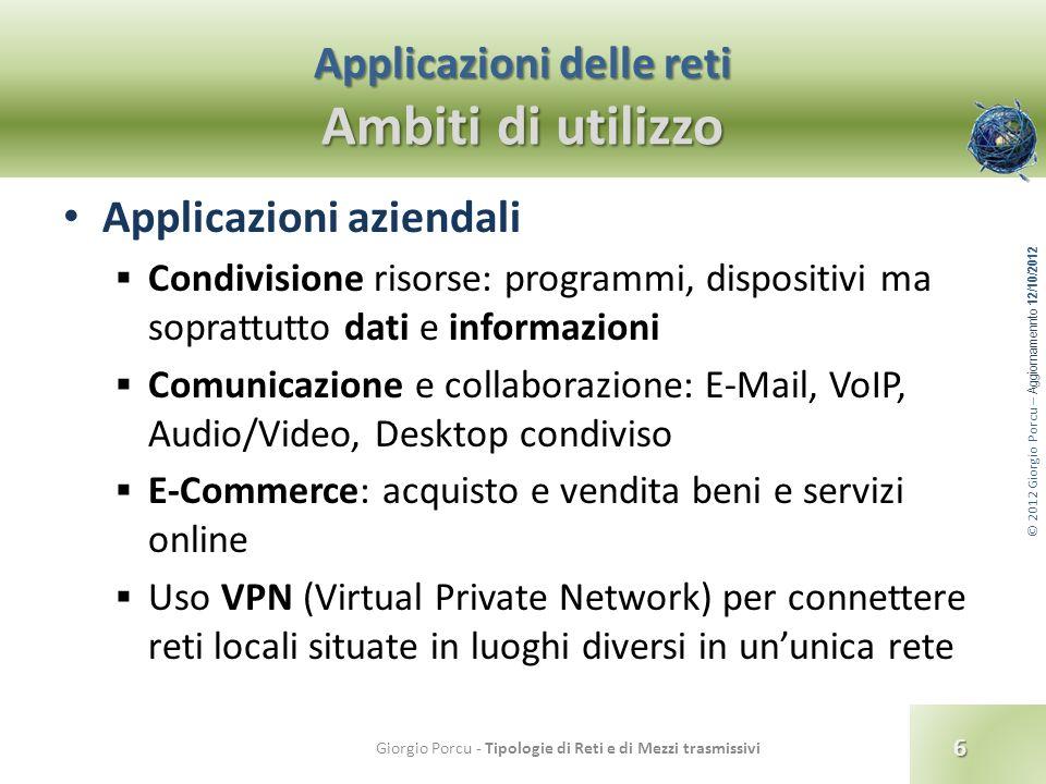 Applicazioni delle reti Ambiti di utilizzo