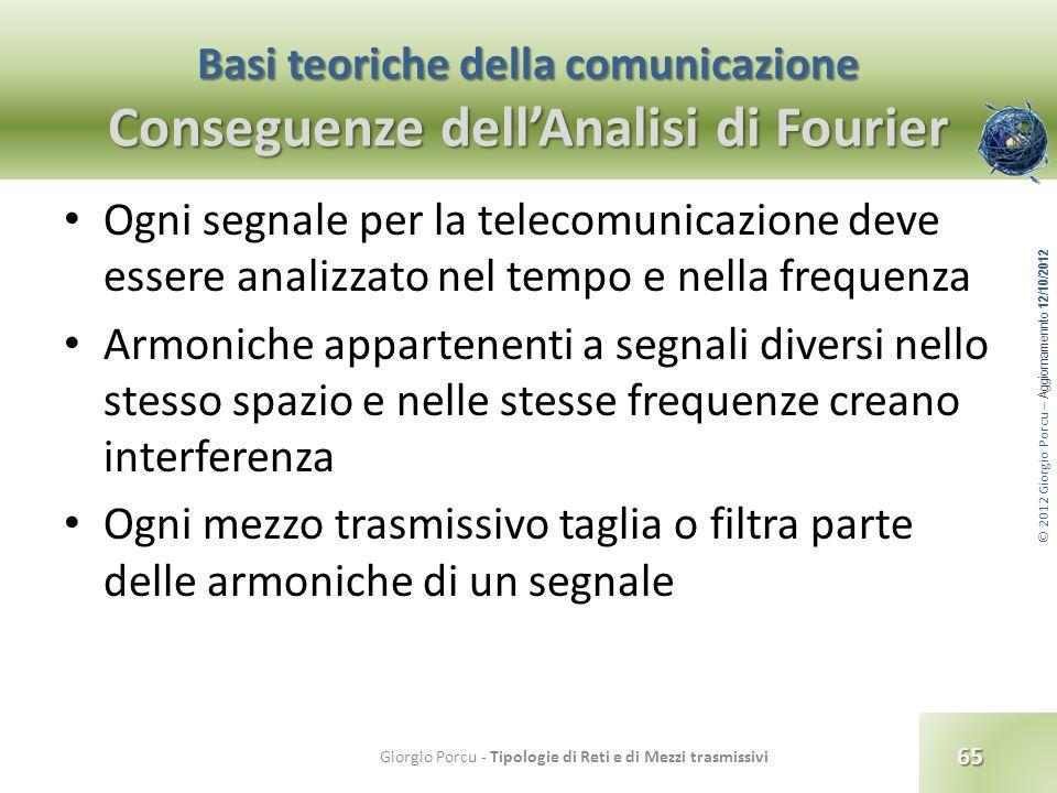 Basi teoriche della comunicazione Conseguenze dell'Analisi di Fourier