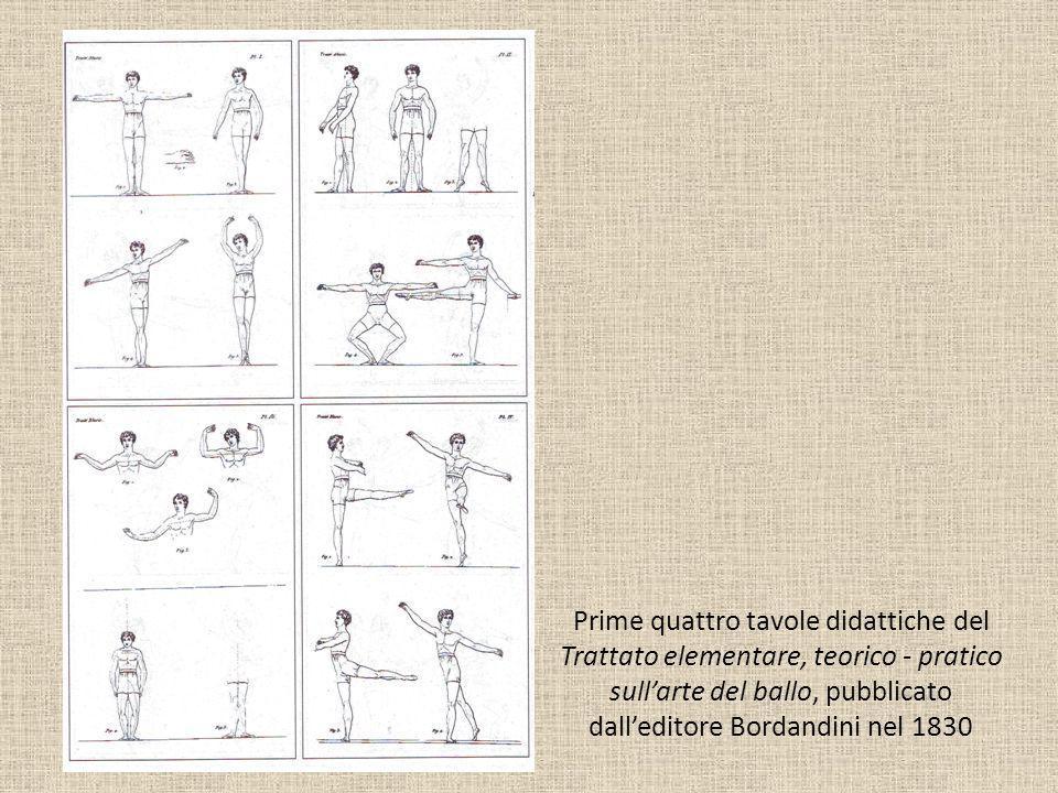 Prime quattro tavole didattiche del Trattato elementare, teorico - pratico sull'arte del ballo, pubblicato dall'editore Bordandini nel 1830