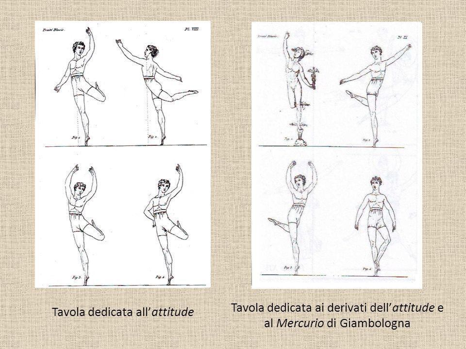 Tavola dedicata all'attitude