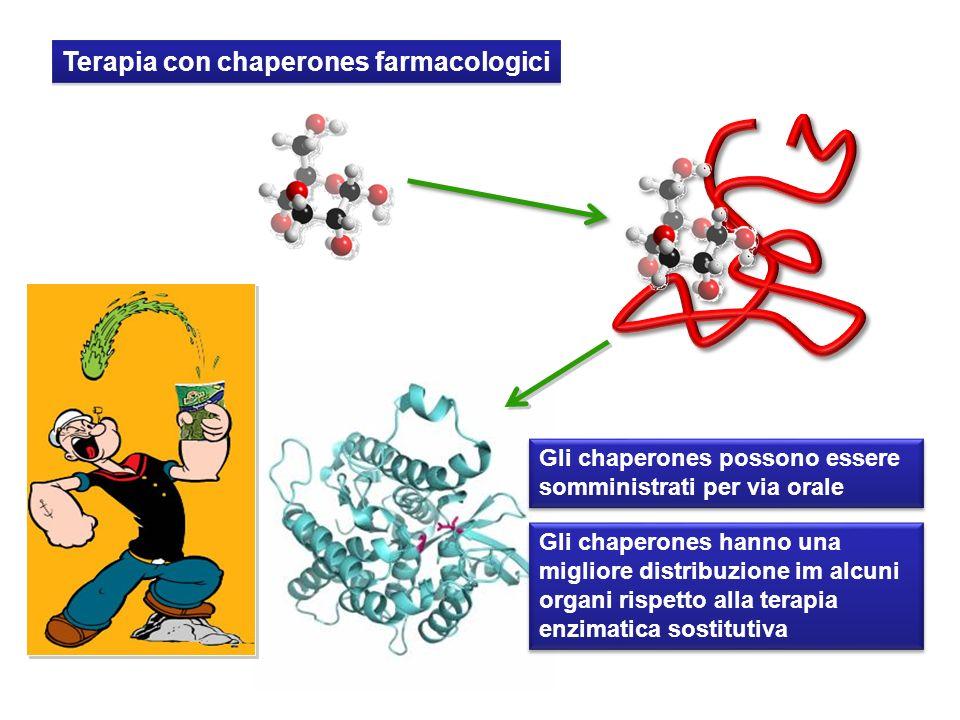 Terapia con chaperones farmacologici