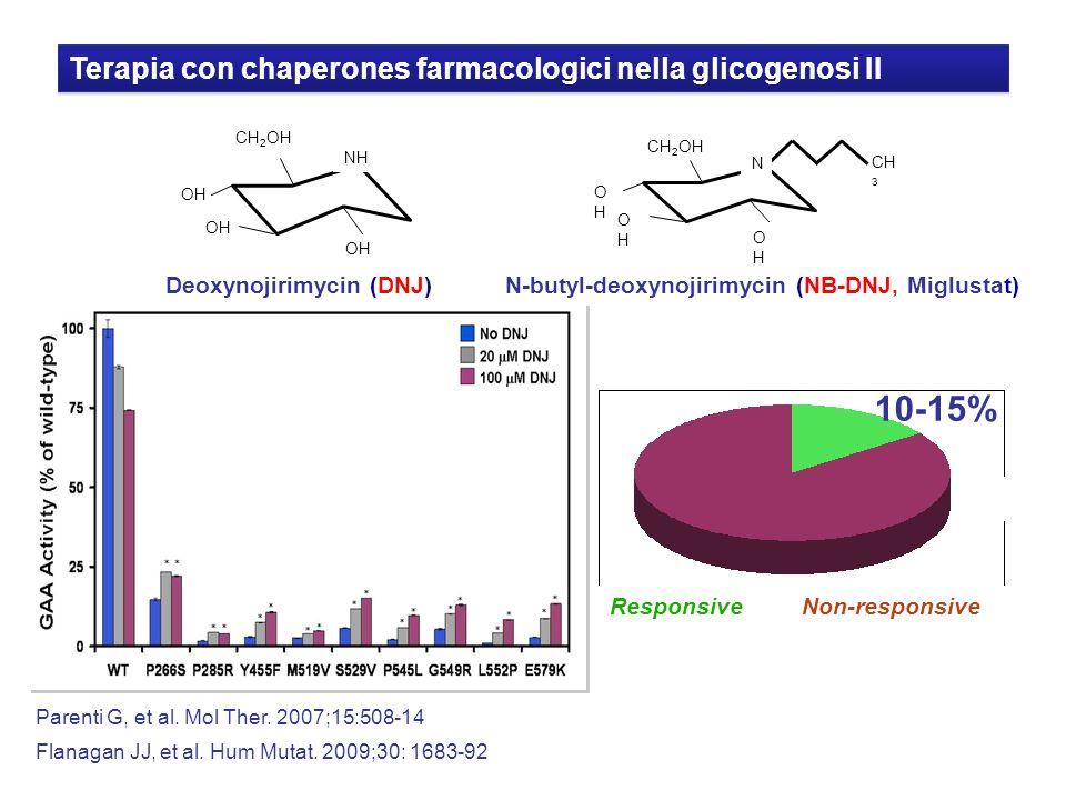 10-15% Terapia con chaperones farmacologici nella glicogenosi II