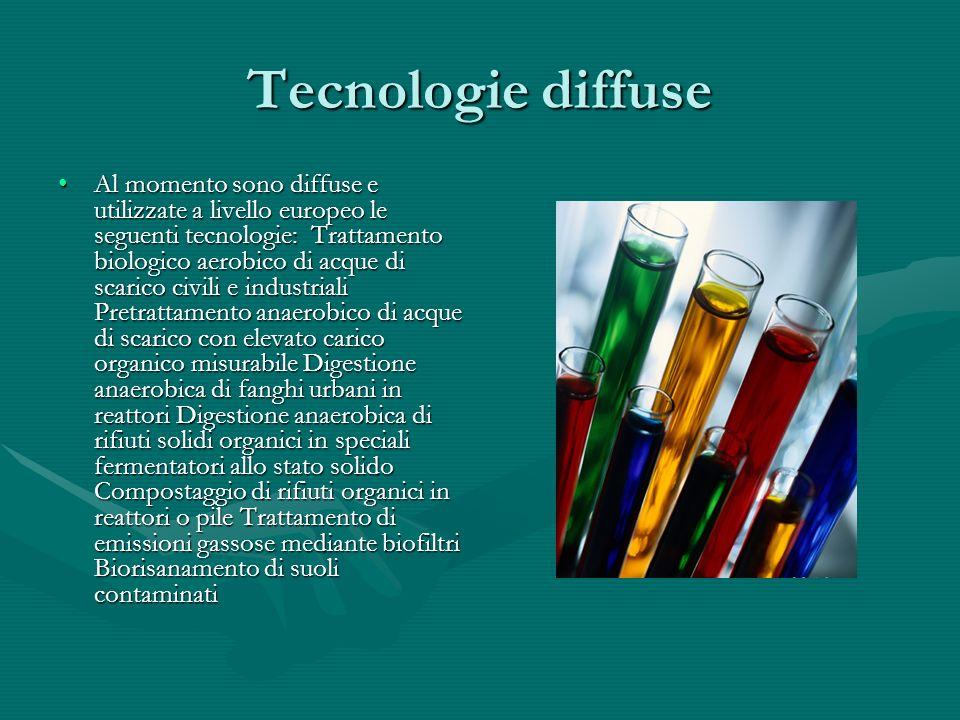 Tecnologie diffuse