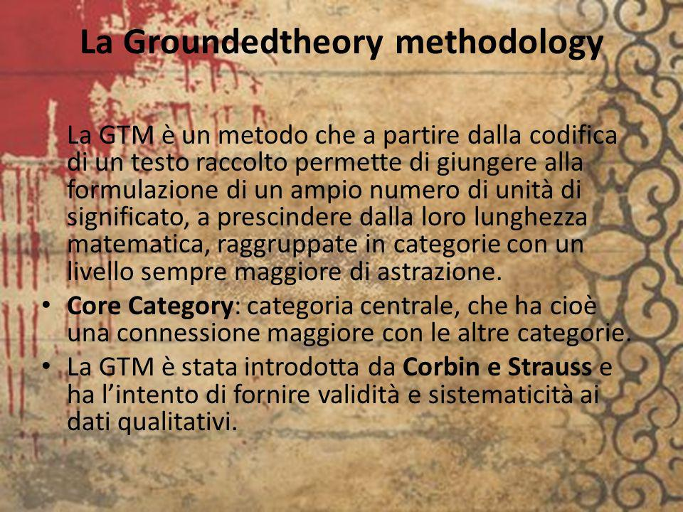 La Groundedtheory methodology