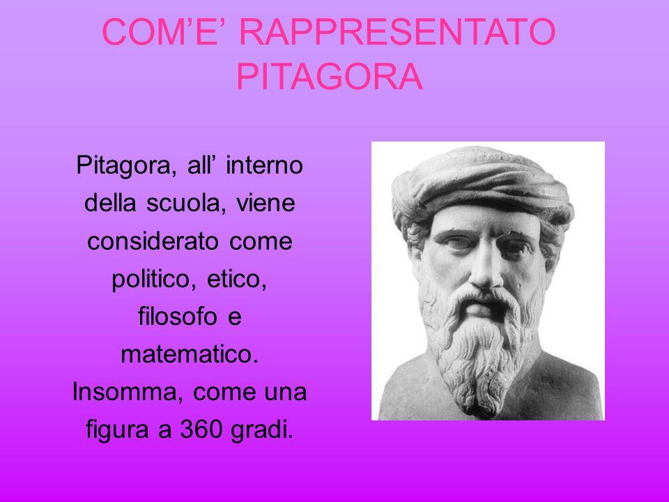 Pitagora, all' internodella scuola, viene. considerato come. politico, etico, filosofo e. matematico.