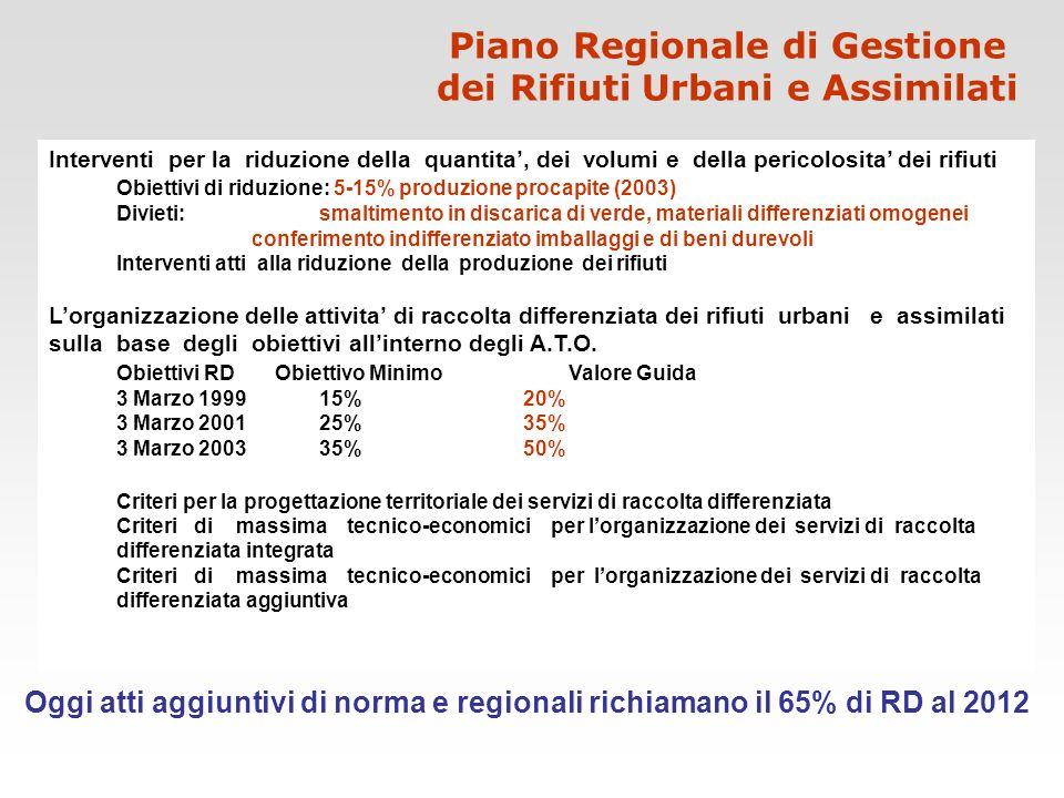 Piano Regionale di Gestione dei Rifiuti Urbani e Assimilati