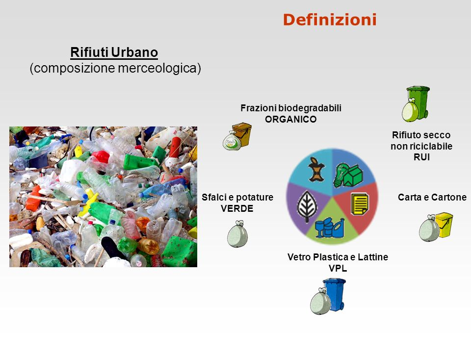 Frazioni biodegradabili Vetro Plastica e Lattine