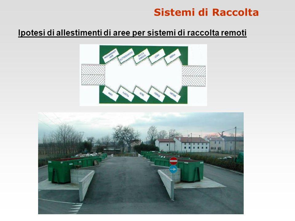 Ipotesi di allestimenti di aree per sistemi di raccolta remoti