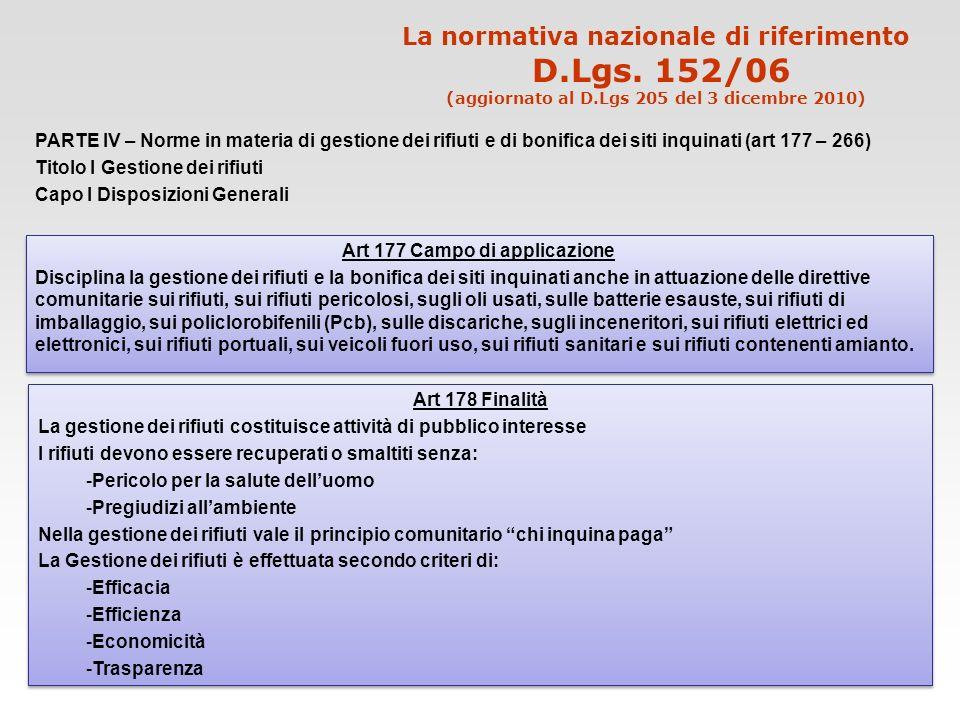 D.Lgs. 152/06 La normativa nazionale di riferimento