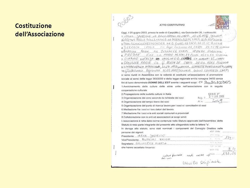 Costituzione dell'Associazione