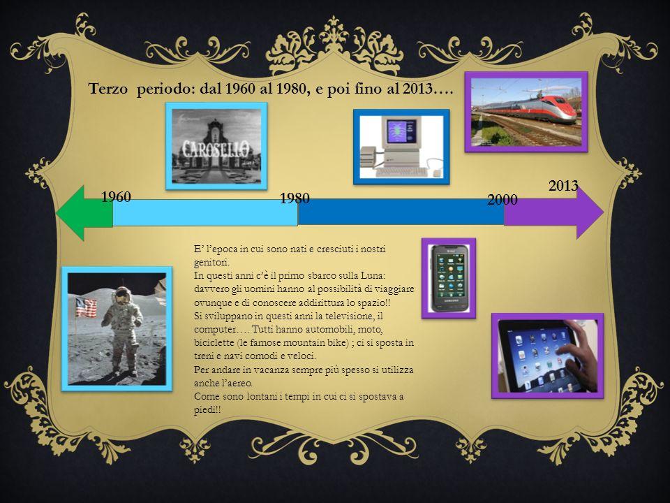 Terzo periodo: dal 1960 al 1980, e poi fino al 2013….