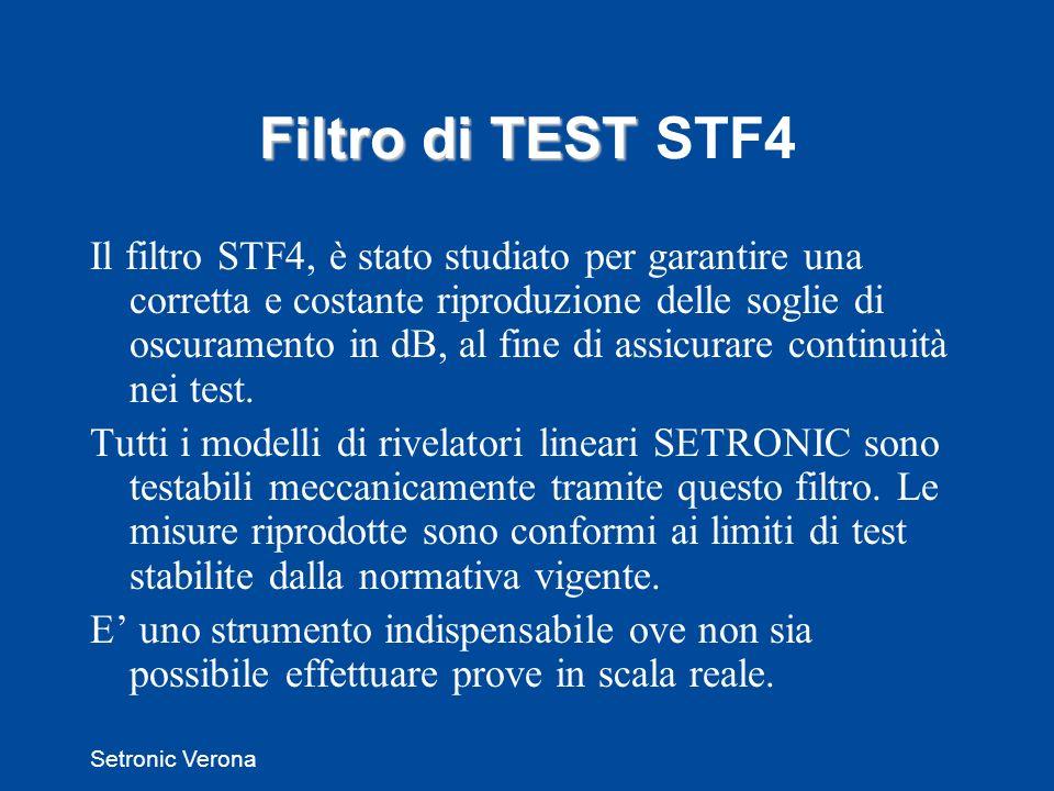 Filtro di TEST STF4