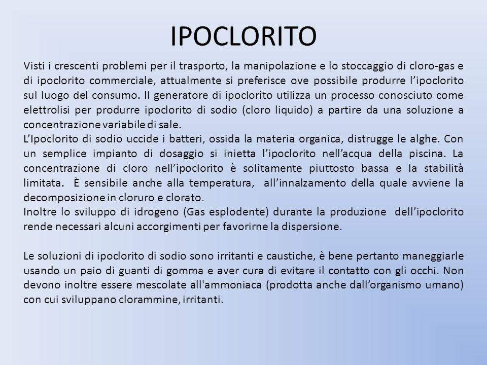 IPOCLORITO