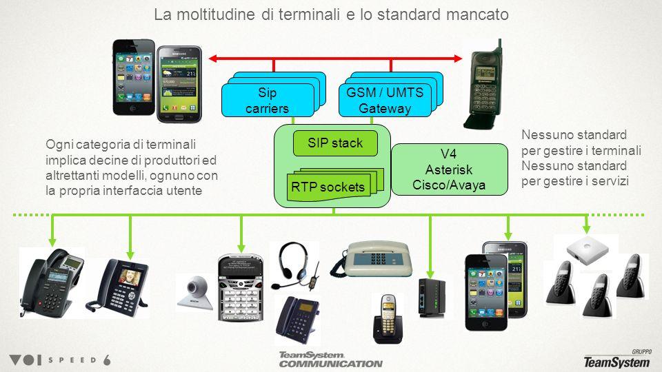 La moltitudine di terminali e lo standard mancato