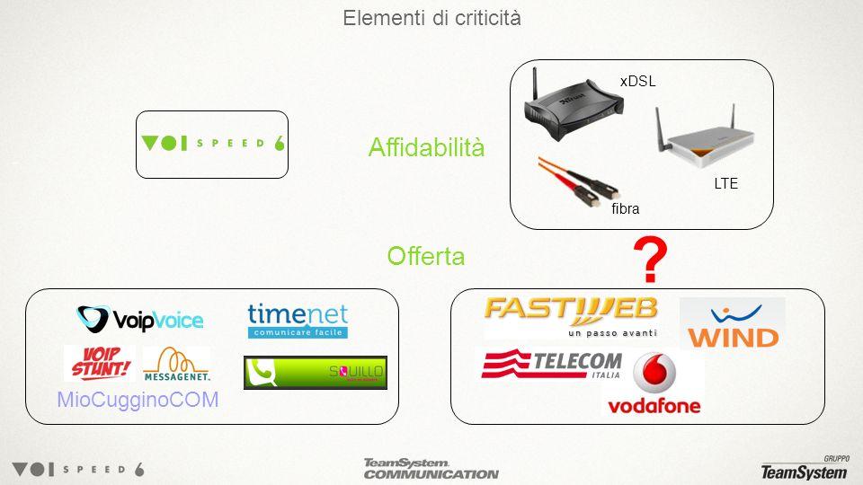 Affidabilità Offerta Elementi di criticità MioCugginoCOM xDSL LTE