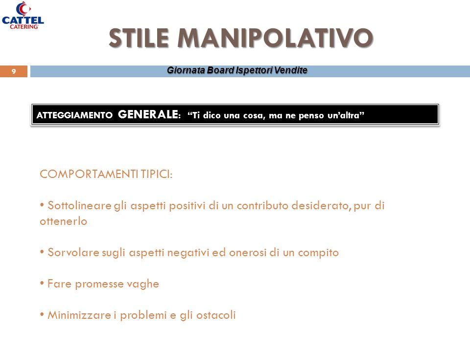 STILE MANIPOLATIVO COMPORTAMENTI TIPICI: