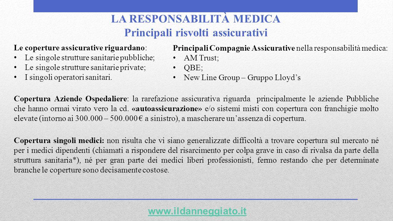 LA RESPONSABILITÀ MEDICA Principali risvolti assicurativi