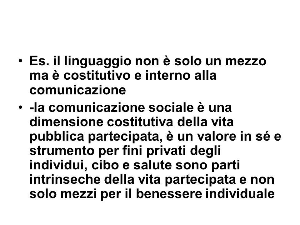 Es. il linguaggio non è solo un mezzo ma è costitutivo e interno alla comunicazione