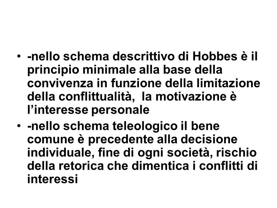 -nello schema descrittivo di Hobbes è il principio minimale alla base della convivenza in funzione della limitazione della conflittualità, la motivazione è l'interesse personale