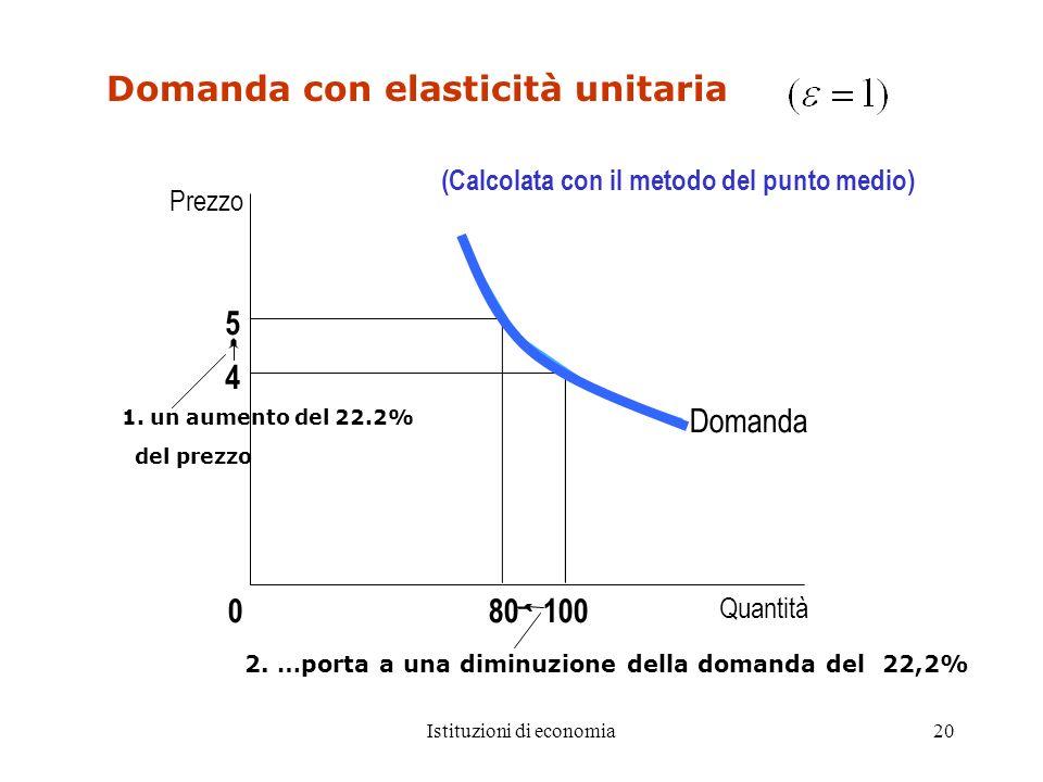 (Calcolata con il metodo del punto medio)