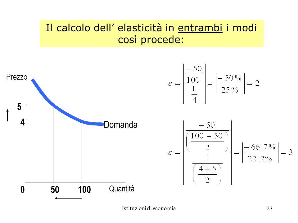 Il calcolo dell' elasticità in entrambi i modi così procede: