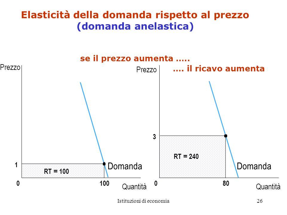 Elasticità della domanda rispetto al prezzo (domanda anelastica)