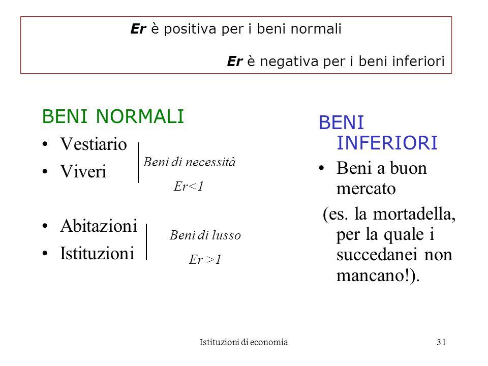Er è positiva per i beni normali Er è negativa per i beni inferiori