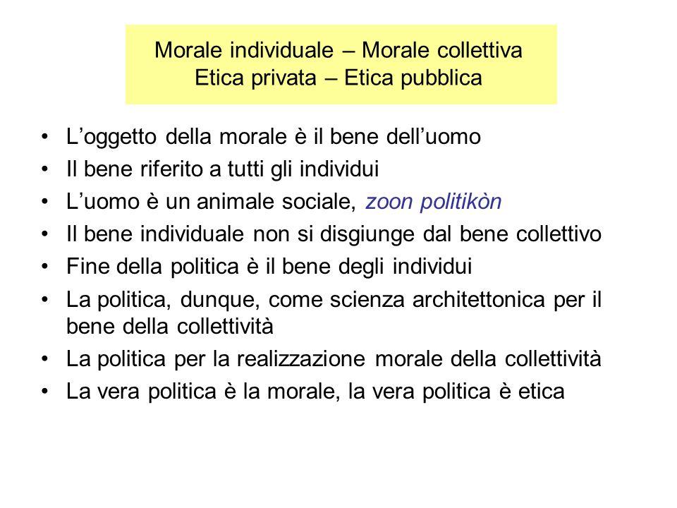 Morale individuale – Morale collettiva Etica privata – Etica pubblica